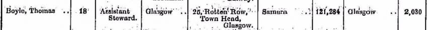 1914 Death Record of Thomas Dawson Boyle (pt. 1)