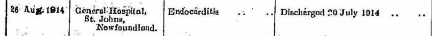1914 Death Record of Thomas Dawson Boyle (pt. 2)
