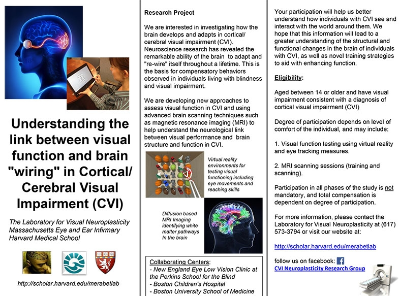 New notice board sections to advertise for participants in research. If you are in the Northeast region of USA please check this out, and share with others.